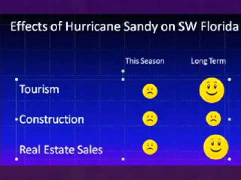 Sandy and our Local Real Estate – WINK TV November 02, 2012